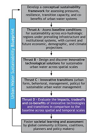 2 Thrust D blueprint