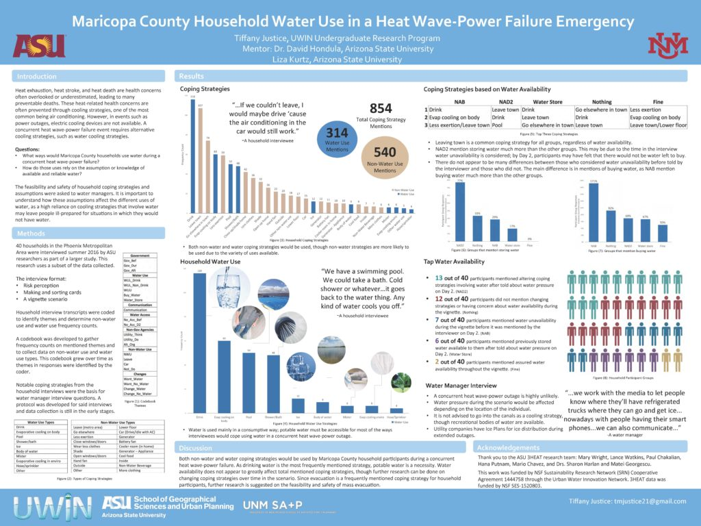 Justice - Water Use in a Heat-Wave